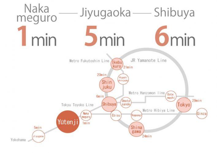 Tokyo, Sharehouse, Xrosshouse, housing, real estate, private room, cheap, living, Japan, study abroad, dormitory,Yutenji,Tokyu Toyoko Line,Shibuya ,Nakaumeguro,